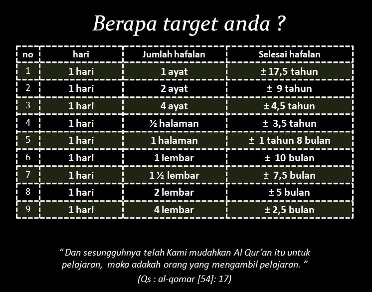 Hayoo yuli, targetmu berapa? (sumber: klik disini)